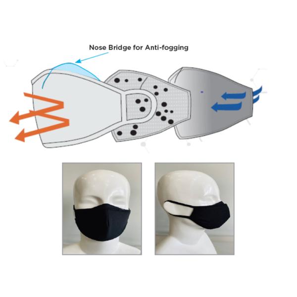 PPE Black Reusable Face Mask